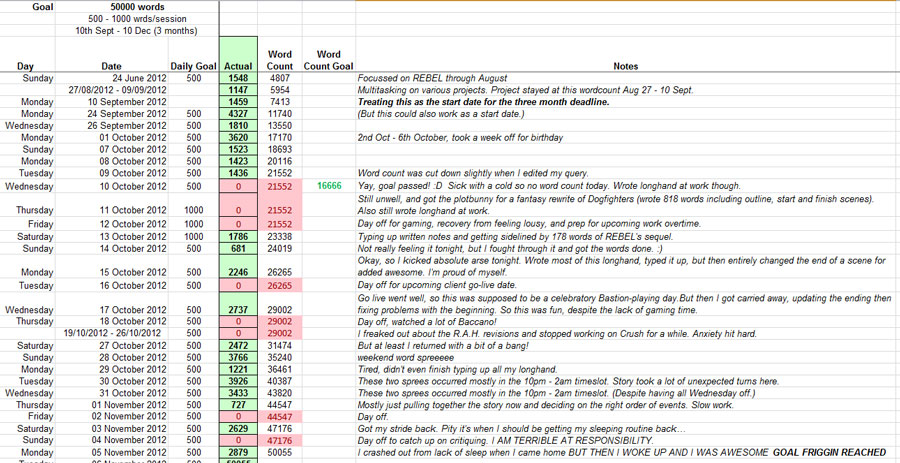 spreadsheetfirstdraft1 Analysis of a First Draft