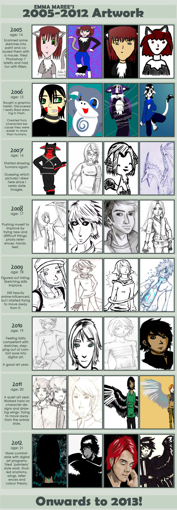 IMPROVEMENT MEME Art Improvement: 2005   2012