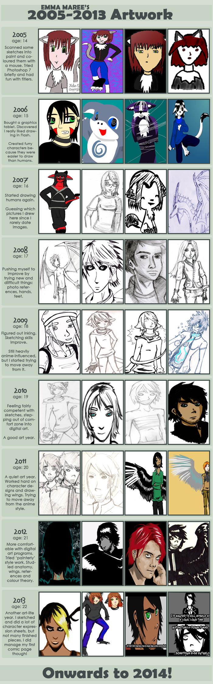 IMPROVEMENT_MEME2013