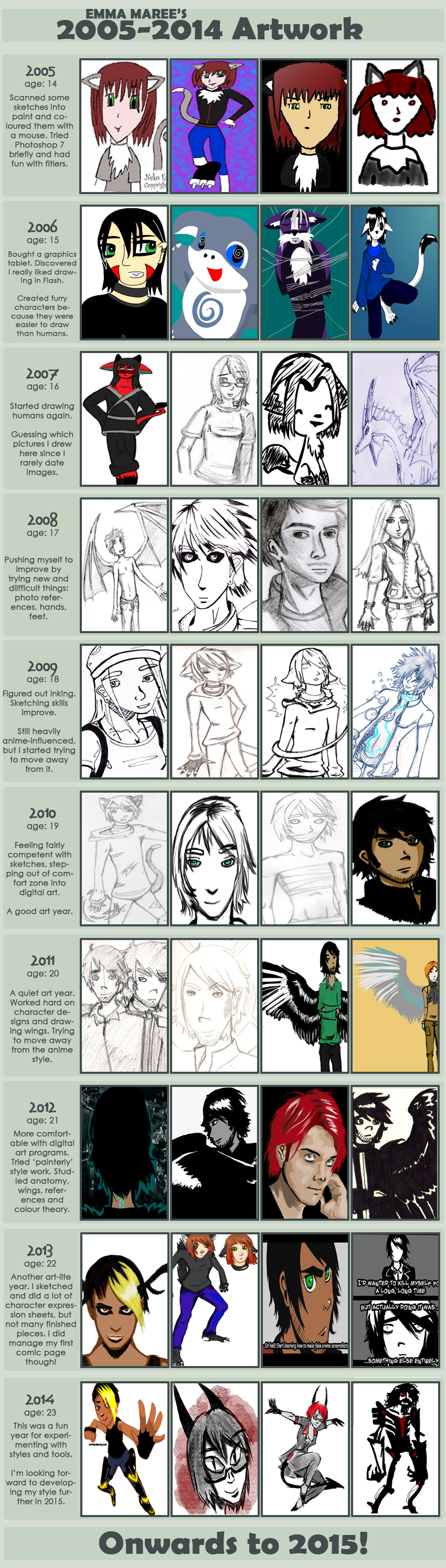 IMPROVEMENT_MEME2014